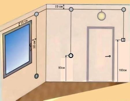 Как сделать электрику на частном доме